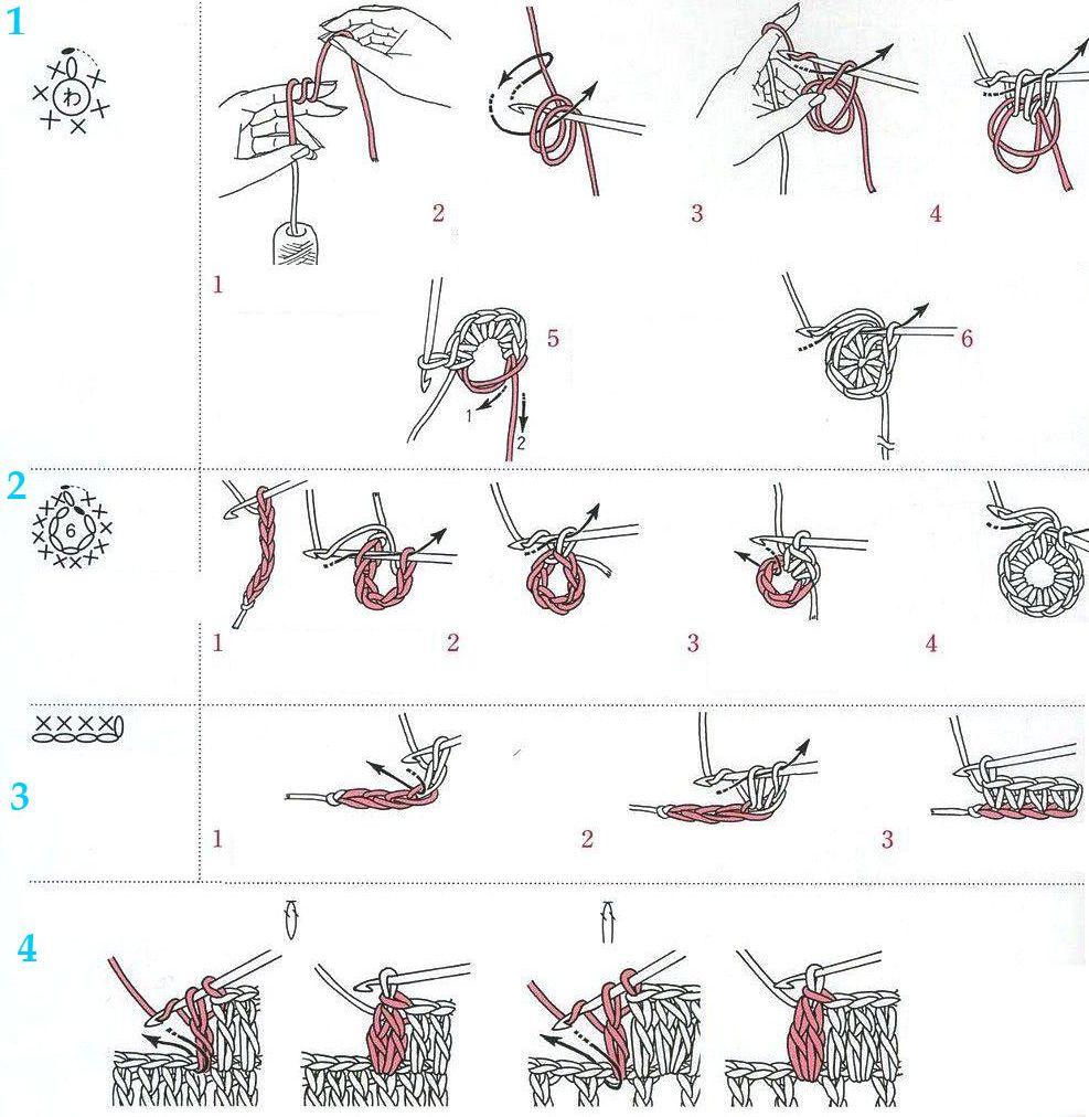 Что значит треугольник на схеме вязания крючком