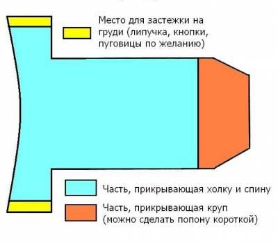 Izgotovlenie-odezhdy-dlia-zhivotnykh-hobbi-s-dvoinoi-polzoi-1