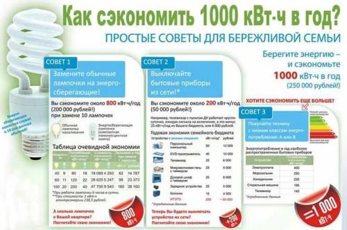 Piat-iistochnikov-ekonomii-v-domashnem-hoziaistve-2