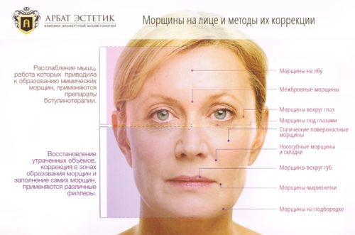 kosmetologiia-litca-6