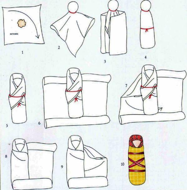Как сделать народные куклы из ткани