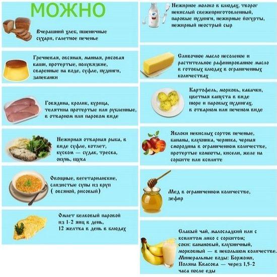 Дробное питание как быстро похудеешь