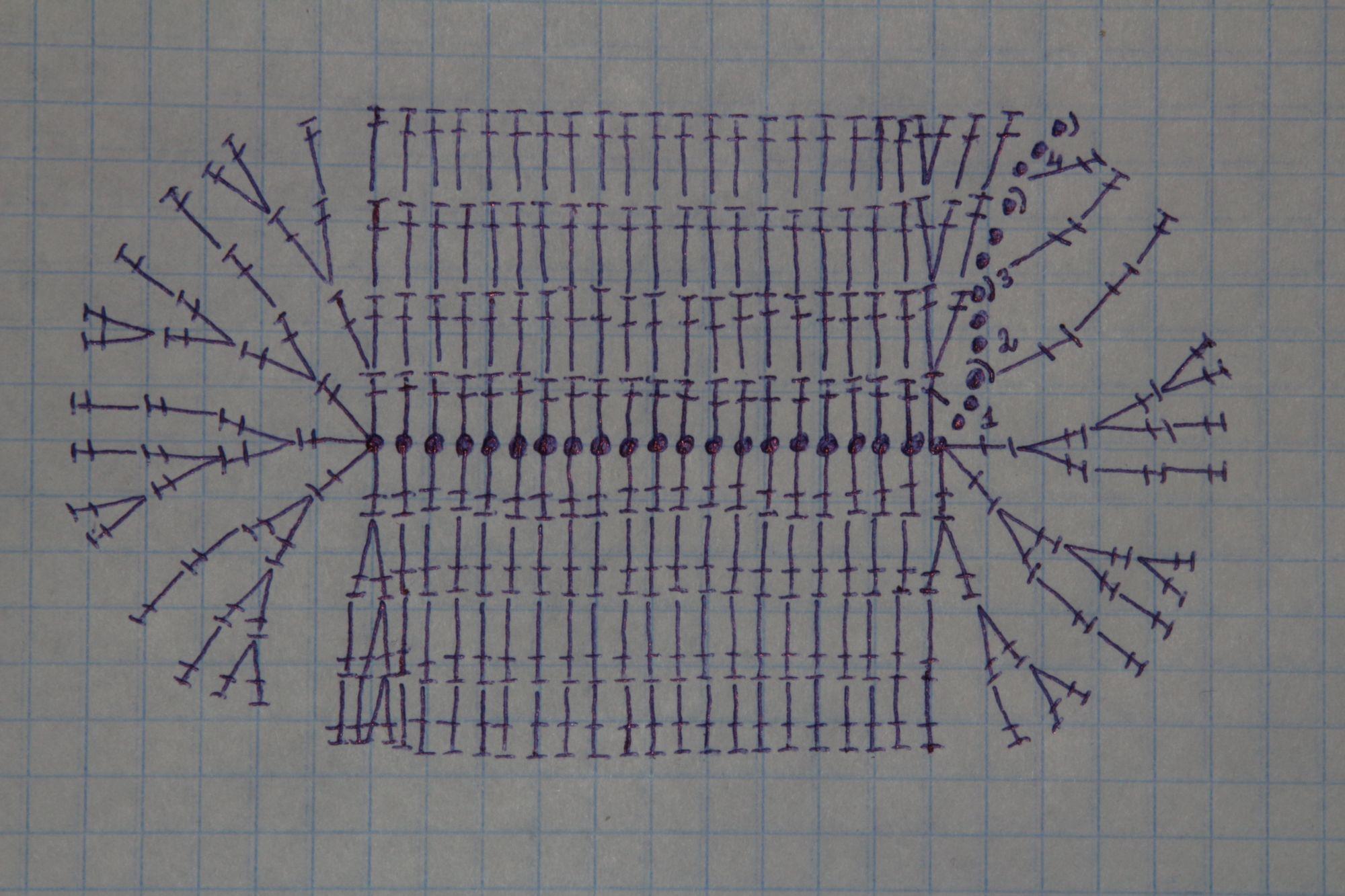 Схема вязания пинеток крючком с описанием для начинающих фото