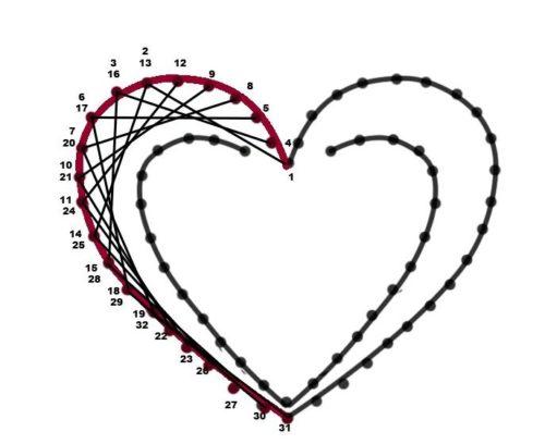 сердце изонить, схемы