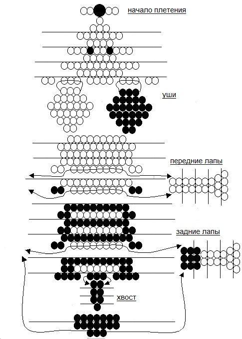 схема плетения собаки