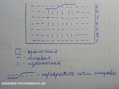 схема вязания чехла спицами