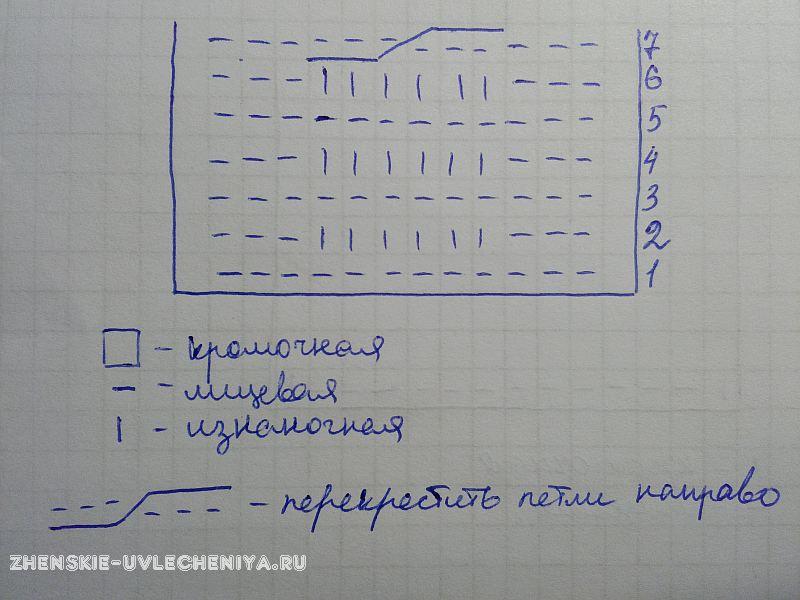 Как связать чехол на кружку спицами: простая схема и ...